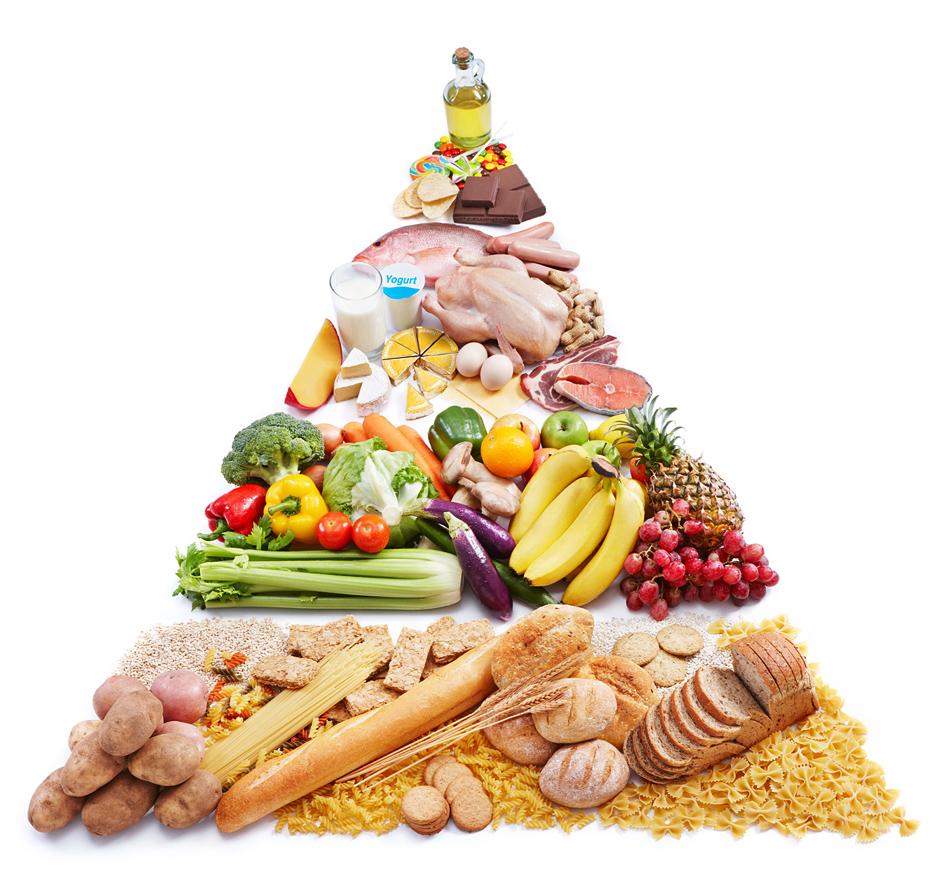 food-piramide