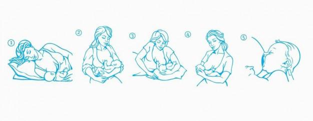 позы для кормления грудью