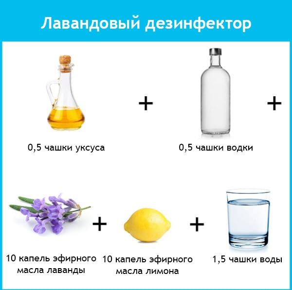 моющие средства своими руками3