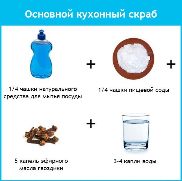 моющие средства своими руками5