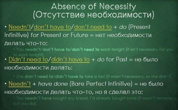 как самому выучить английский