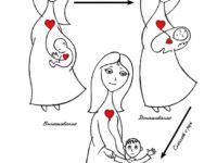 Книги для мам. Обзор книги Людмилы Петрановской «Тайная опора: привязанность в жизни ребенка»