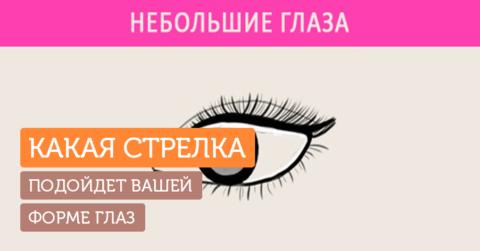 Шпаргалка по идеальным стрелкам для разных форм глаза